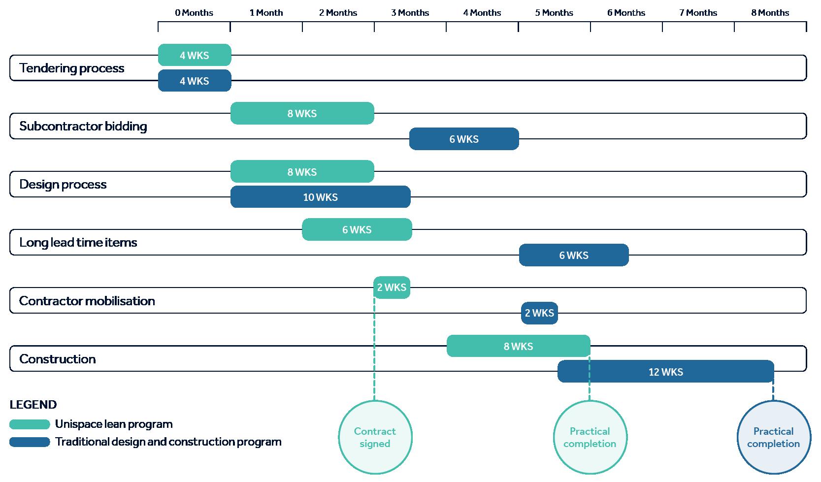 6month-reader-diagram