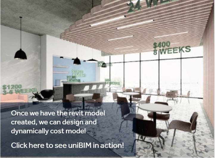 uniBIM 2